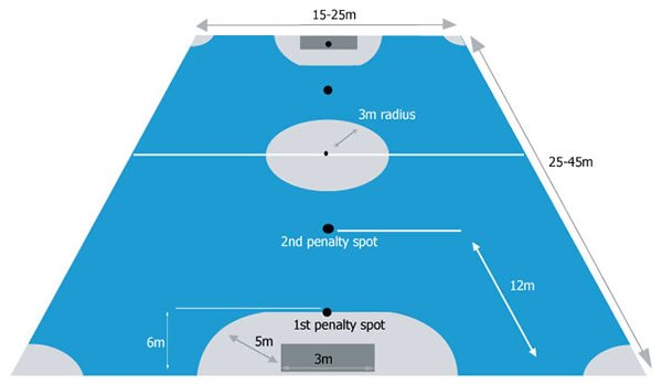 Futsal court size and dimensions